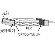 光纖器件粘結劑